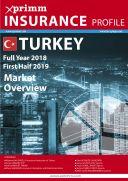turkey1h2019