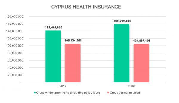 -cy-2018-iac-xprimm-health-chart