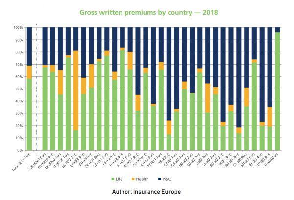 insuranceeurope_20191009_1