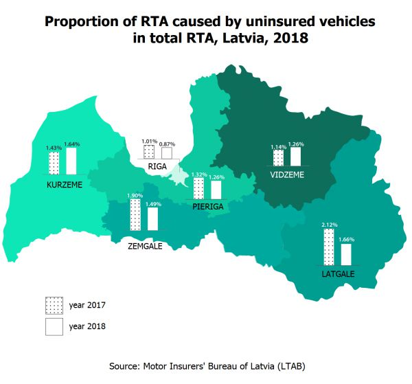 lv-uninsured-rta-fy2018-xprimm