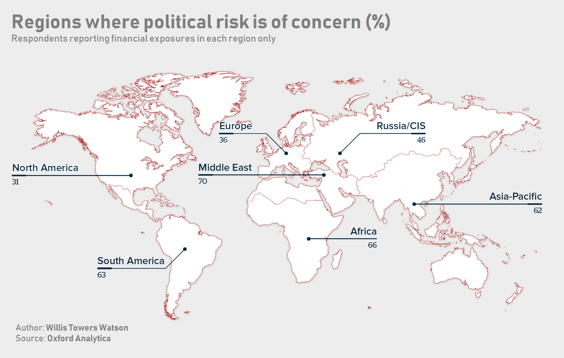 WTW 2019 political risk map