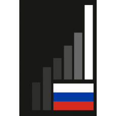Russia FY2019 Insurance Companies Rankings