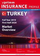 turkey1h2020