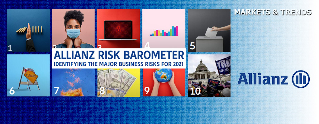 <!--sl-->Allianz Risk Barometer 2021: outlasting Covid-19 trends reshaping the corporate landscape